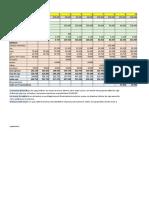desarrollo presupuesto de caja
