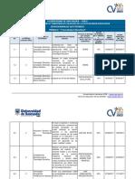 Cronograma Tecnología Educativa - GTE