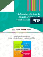 Educacion Inicial Ministerio de Educacion