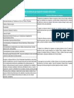 recaudos-adicionales-cuentas.pdf