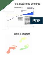 ES - Capacidad de Carga y Huella Ecológica