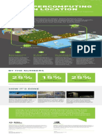 NVIDIA DGX Systems Avitas GE AI Infographic