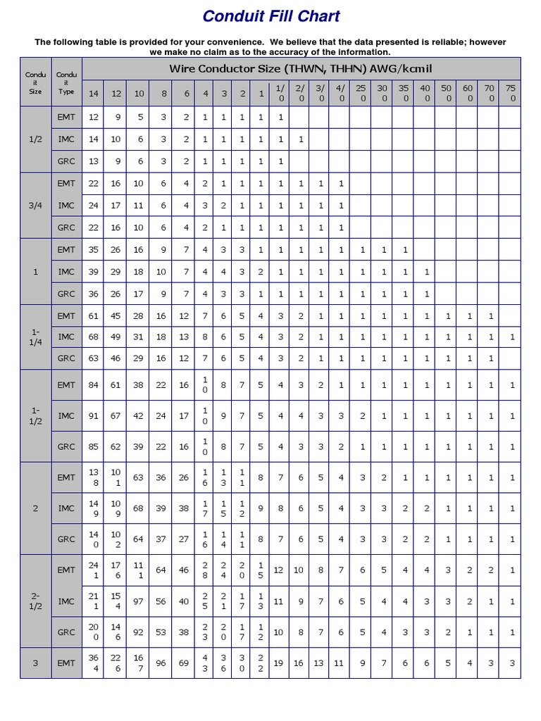 Conduit fill chart electrical wiring electric power keyboard keysfo Choice Image