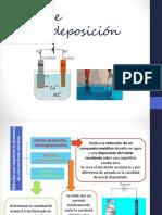 Tipos de Electrodeposición Final