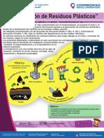 Infografia Plasticos