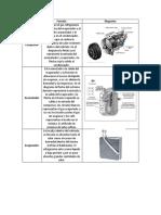 Componentes del sistema de A/C