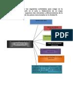 Tarea III teoría sobre la Reforma sobre la Educación.docx
