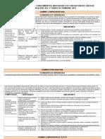 carteldecuarto2015-150302194511-conversion-gate01.doc