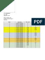 Datos Rio Tabaloso