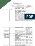 336996948-EVALUASI-PENERAPAN-HASIL-PELATIHAN-2-3-4-2-3-4-6-docx