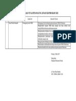 Dokumen Uraian Tugas Penanggungjawab UKM
