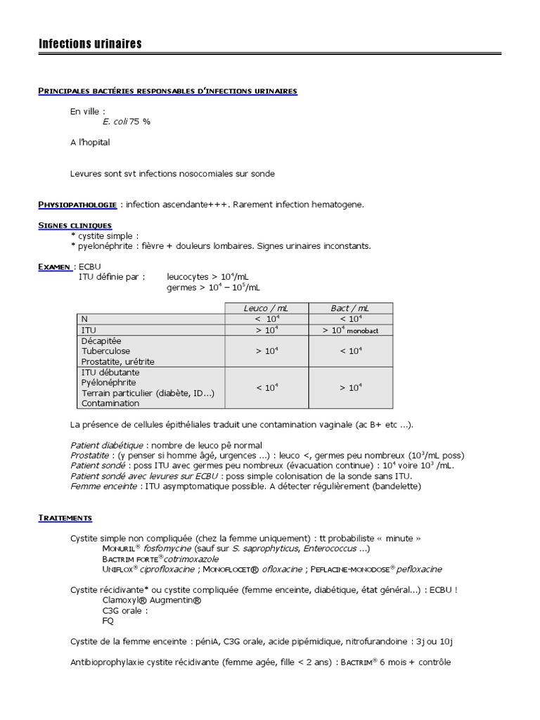 bactrim prostatite chroniques