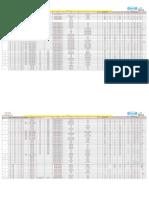 Copy of Critical line list Rev_1.xlsx