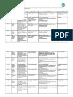 Planif Diaria Leng 7o Abril 2015