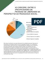 Educação No Cárcere_ Entre o Direito e Especificidades de Mulheres Privadas de Liberdade Na Perspectva Da Pedagogia Social