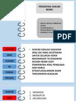 PP Hukum Publik dan Prive HUKUMBISNIS