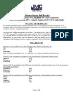 Alabama Senate poll 10.3.17