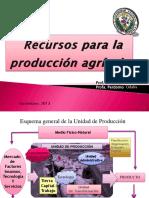 Obj 3 Tema 2 Factores de Produccion