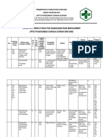 9.1.1.8 Register Risiko ADMEN.docx