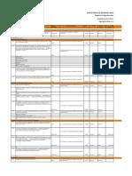 288750844 Diagnostico de Seguridad y Salud en El Trabajo