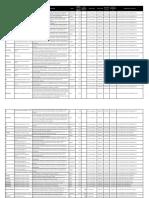 Procesos RCC Al 02.10.17