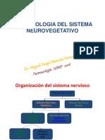 SEMANA 3b FARMACOLOG+ìA DEL SISTEMA NEUROVEGETATIVO
