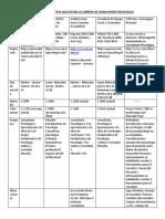 Listado de Institutos Que Dictan La Carrera de Consultoría Psicológica