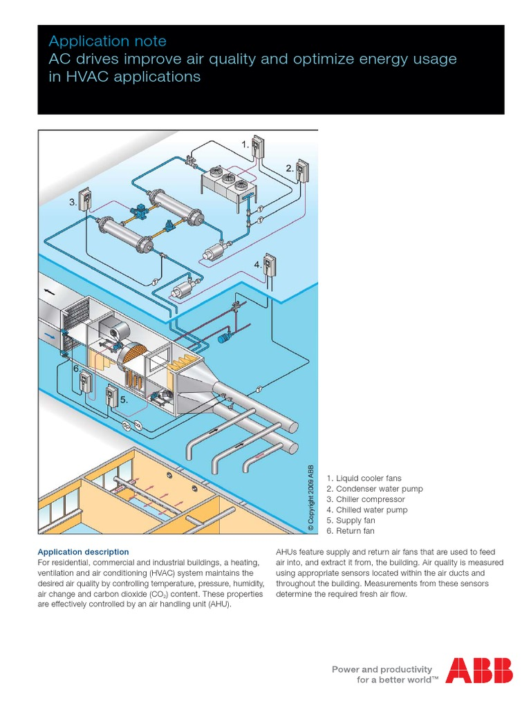 Factfilead8 En Revf Hvacpdf Hvac Air Conditioning Drawing Notes