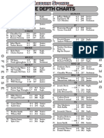 Depth Chart — AU vs Ole Miss
