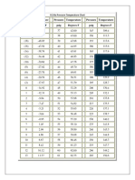 R134a Pressure Temperature Chart
