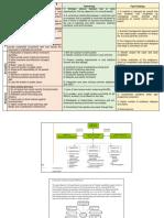 Miscellaneous Contract Procurement Methods.docx