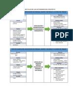 DIAGRAMA-DE-FLUJO-DE-LAS-ACTIVIDADES-DEL-PROYECTO (2).docx