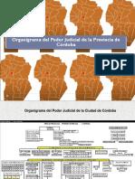 Organigrama Del Poder Judicial de La Provincia De