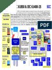 Les Sources de Financement de Lentreprise Version 2010