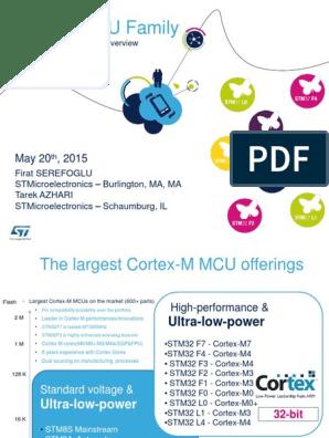 ST MCU Overview 5-11-15 | Digital Electronics | Computer