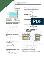 Suelos Formulas