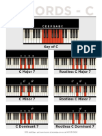 Chord Chart for Piano