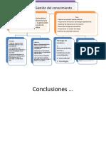 ESQUEMA GESTION DEL CONOCIMIENTO.pptx