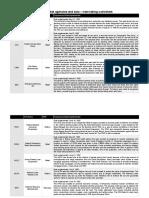 alphabet agencies.pdf