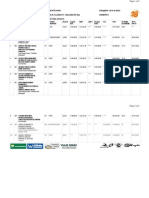 Rally dos Sertões 2010 - Resultado geral e por categoria acumulado