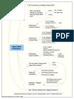 Heart Wall Flowchart rev 2010.pdf