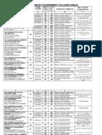 college-information-2017-18 (9).pdf