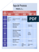 MapaProcesos - PMBOK-v5