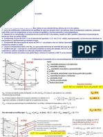 DiagramaFeC.ProblemasResueltos.pdf