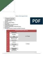 Computer Awareness Study Material PDF Download Link