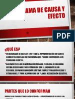 Diagrama de Causa y Efecto