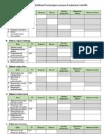 2. Tabel 2 Sintaks Model