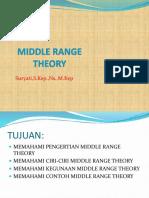 Middle Range Theory