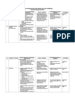 Evaluasi Program Kerja Smp Negeri 2 Bobotsari