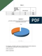Gráficas Encuesta y Tabulaciones